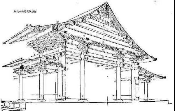 """""""四梁八柱""""系指中国古代传统的一种建筑结构,靠四根梁和八根柱子"""