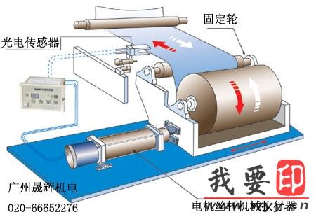 【供应】自动光电纠偏系统光电对边系统